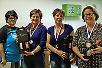 Kegelmeisterschaften 2014